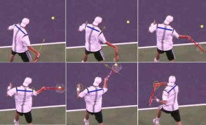 Marat Safin's Key Positions When Hitting the Forehand